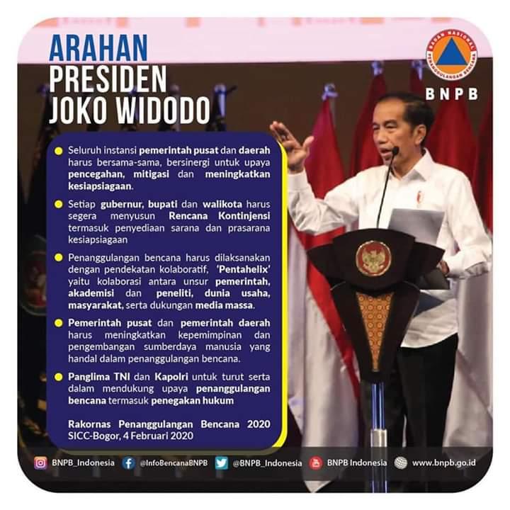 Lima Arahan Presiden RI Joko Widodo Pada Rakornas